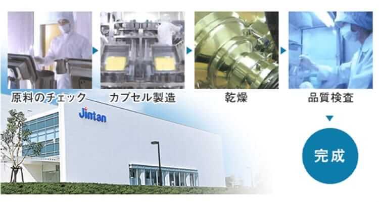 原料のチェック → カプセル製造 → 乾燥 → 品質検査 → 完成